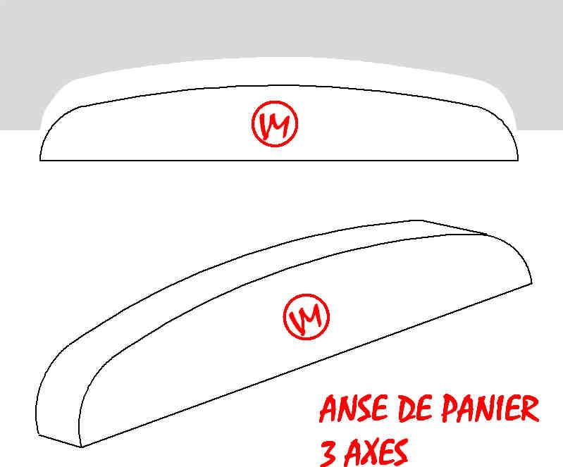 ANSE DE PANIER 3 AXES